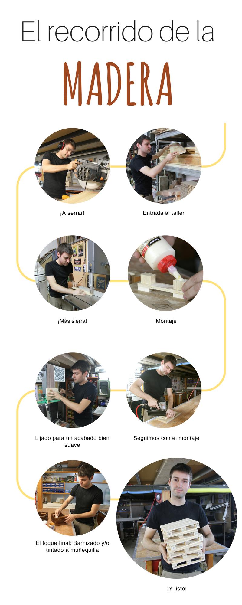 como trabajamos la madera